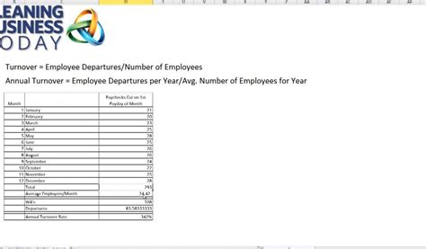 employee turnover template excel spreadsheets