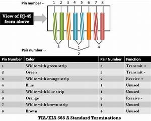 Difference Between Rj45 And Rj11  With Comparison Chart