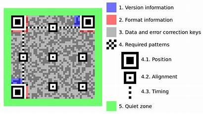 Qr Code Structure Codes Example Svg Wikipedia