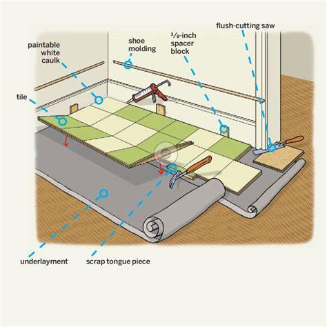 how to install a linoleum tile floor