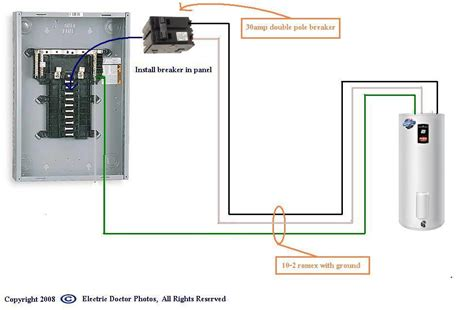 Plan Install Electric Hot Water Heater