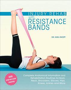 Injury Rehab With Resistance Bands  Complete Anatomy And