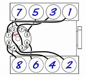 Reglage allumage v8 chevrolet for 196719681969pontiacfirebirdtransamgtovacuumwiringdiagrams
