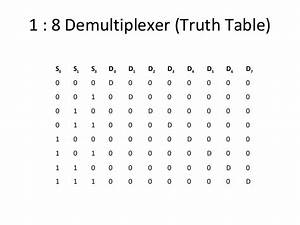 Logic Diagram Of 1 To 8 Demultiplexer