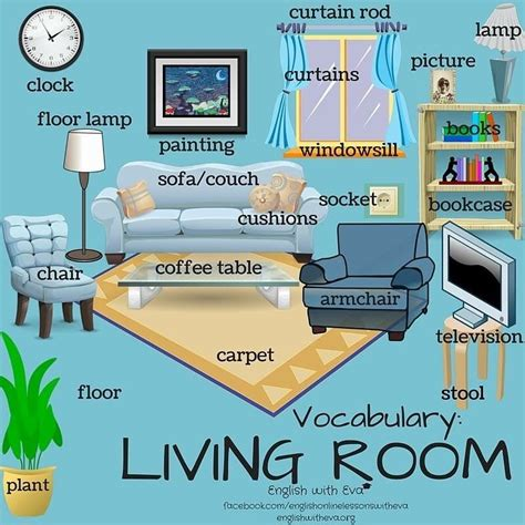 Living Room En Español Es by Vocabulary Living Room Esl Efl Vocabulary