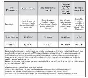tarif serrure serrurier a montauban devis et facturation With tarif serrurier