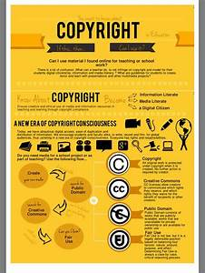 Copyright Flowchart  Can I Use It  Yes  No  If This
