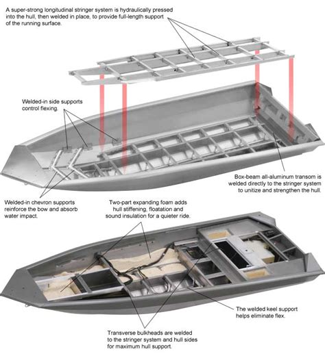 top boat plans