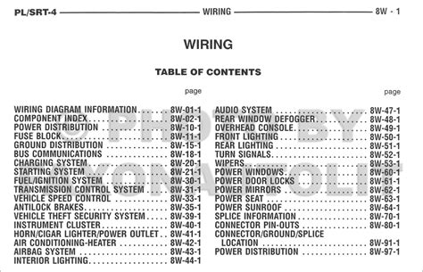 Dodge Neon Wiring Diagram Manual Original