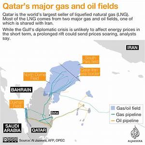 Qatar-Iran ties: Sharing the world's largest gas field ...