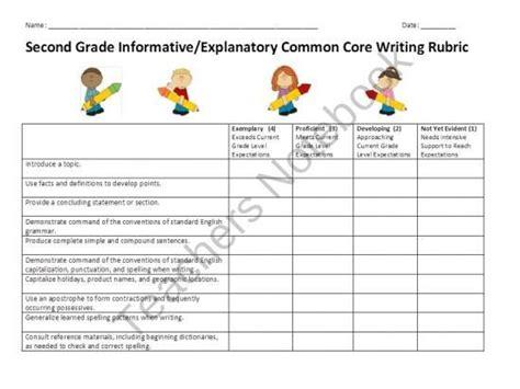 Second Grade Common Core Writing Rubrics