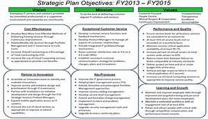 gucci aims and objectives related keywords gucci aims With strategic planning goals and objectives template