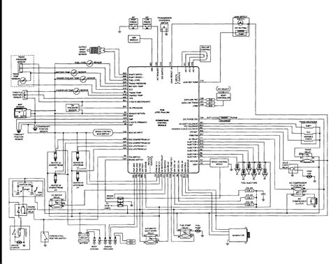 jeep wiring diagram 2000 wiring diagram and