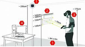 This Figure Illustrates The Experimental Setup   1  Htc