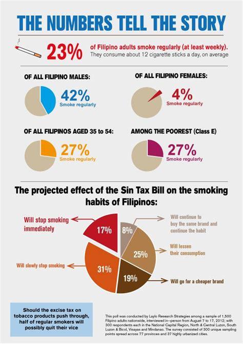 sin tax bill infographic sintax infographic