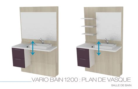 siege electrique pour baignoire la salle de bain planète ergo