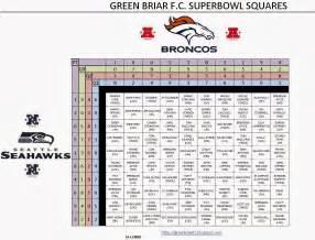 Super Bowl Squares Template