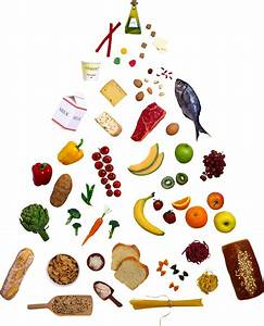 Food Cliparts - ClipArt Best