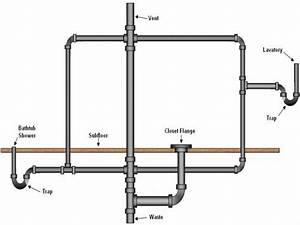 Half Bath Sinks Bathroom Drain Vent Plumbing Diagram