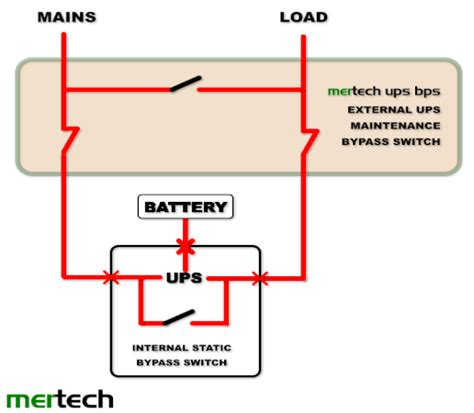 Up Bypas Switch Wiring Diagram by Ups Bypass Switches Lv Switchgear And Panels
