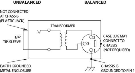 answered how to get unbalanced rca to balanced xlr avforums