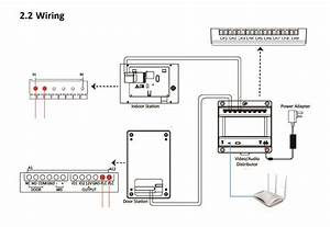 Hikvision 2 Wire Intercom Wiring Diagram  U2013 Wiring Diagram