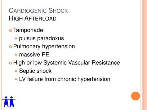 cardiogenic shock powerpoint  id