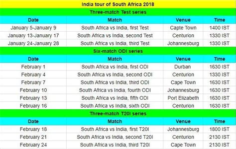 india cricket team schedule upcoming ts odis