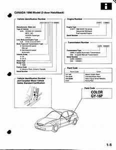 Honda Civic 1997 Service Manual