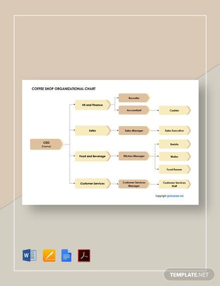 Report coffee shop business plan. Coffee Shop Organizational Chart Template - PDF   Word   Apple Pages   Google Docs