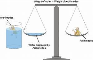 Physics Archimedes U0026 39  Principle In Fluids