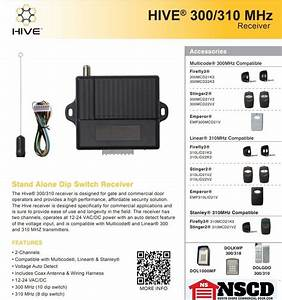 Transmitter Solutions Tricode Hive 300