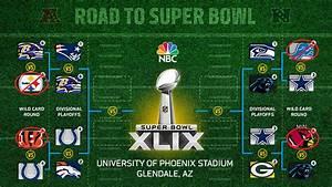 NFL playoff schedule 2015: Broncos vs. Colts, Patriots vs ...