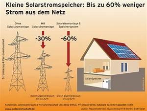 Photovoltaikanlage Berechnen : solarstromspeicher technologie ~ Themetempest.com Abrechnung