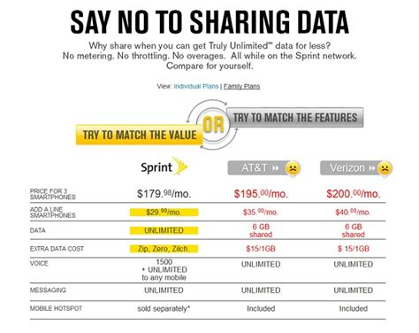 Sprint Unlimited Data Ad Pokes Fun At At&t And Verizon. Integrity Payment Solutions Ecm Open Source. Southern Harvest Insurance Wet Gas Flow Meter. Industrial Cleaning Products Inc. Master In Web Development Online Credit Check. Cross Keys Dental Associates. Time Warner Cable Nyc Support Phone Number. Appliance Repair Fayetteville Ar. Complete Travel Insurance Data Center Company