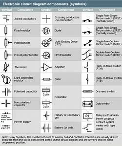 S2 Create And Interpret Circuit Diagrams