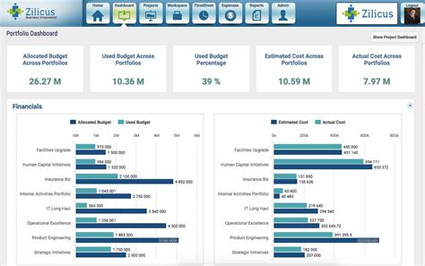 project budget cost billing tracking
