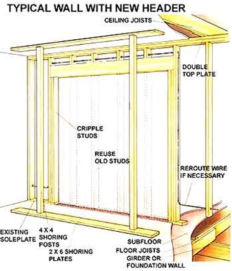 Floor Joist Spacing Calculator by Expand Your Living Space By Removing Walls Do It