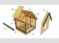 Dog House Plans Top 25 1000 Ideas About Insulated Dog