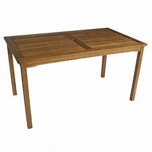 Tischplatte 140 X 80 : gartentisch kronach 140x80x73cm akazie ge lt ebay ~ Bigdaddyawards.com Haus und Dekorationen