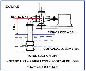 Diagram Wiring Diagram For Lift Pump Full Version Hd Quality Lift Pump Uwiringx18 Locandadossello It