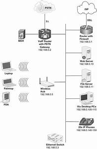 Network Engineering For Audio Engineers