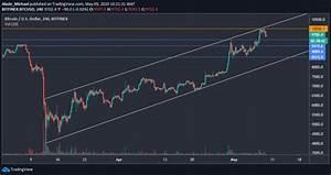 Bitcoin Dominance Chart Bitcoin Price Analysis Btc Facing Trouble Breaking The