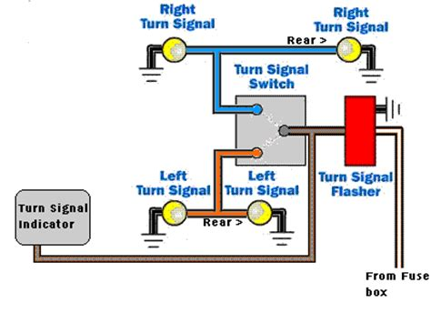 Wiring Diagram For Motorcycle Indicator by Simple Motorcycle Indicator Wiring Diagram Schematics