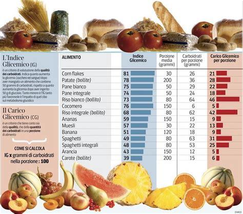 carico glicemico tabella alimenti indice e carico glicemici cosa sono quali sono le