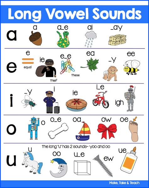 vowel spelling patterns make take teach