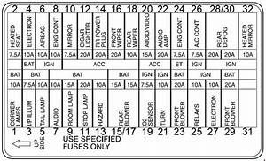 Mercury Villager  1999 - 2002  - Fuse Box Diagram