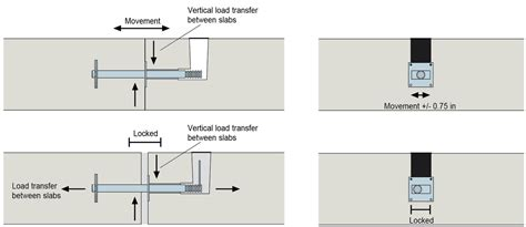 Corbel Joint by Lockable Dowels Structural Technologies