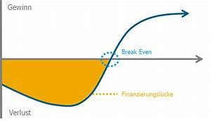 Break Even Berechnen : erfolgreicher start laufende kosten beachten liquidit tsplan erstellen ~ Themetempest.com Abrechnung