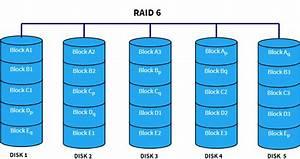 Raid 6 Berechnen : raid levels 0 1 4 5 6 10 explained boolean world ~ Themetempest.com Abrechnung